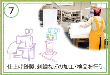 タオルを縫製する